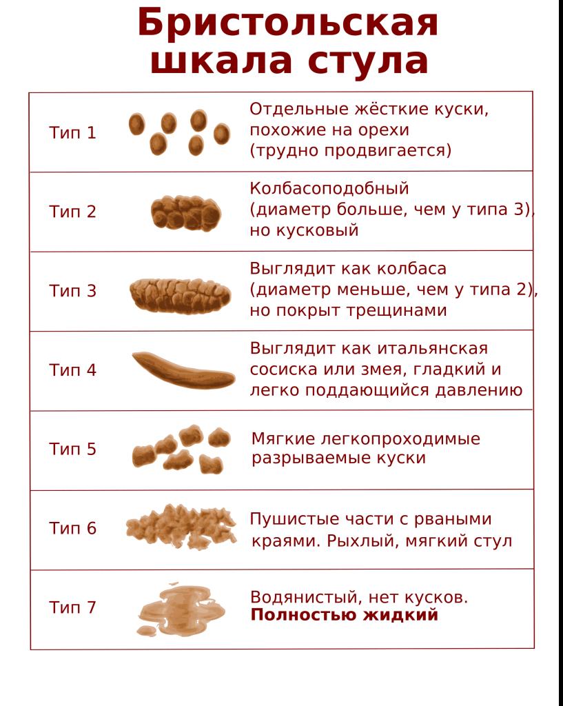 8 причин налета на языке у ребенка и