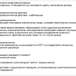 Стр.2 Гутталакс, инструкция по применению, цена, отзывы