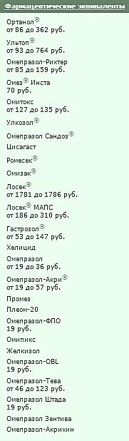 20 аналогов препарата  Омез